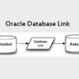 Merhaba arkadaşlar Bildiğiniz üzere Dblink, Databaseler arasında köprü kuran database objelerdir. DB link create edebilmek için şu 2 yöntem kullanabiliriz. 1. DB linki oluşturmak istediğimiz kullanıcıya yetki verip o kullanıcı […]