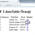 Merhaba arkadaşlar bu yazımda jsf'te dataTable'den Satır silmeyi yapacağız. Aslında oldukça basit bu işlem , ilk önce nesnemizi oluşturalım Urun.java [crayon-59c8e8457bf71874703704/] Sonrasında bean'imizi oluşturalım ve içeri static liste oluşturduk.İçeride listemizden […]